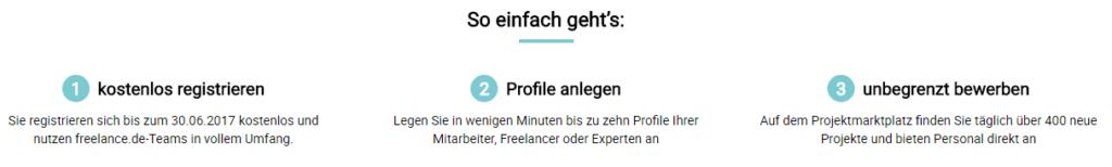 kostenlos registrieren, Firmen und Freelancer Profil ausfüllen, unbegrenzt oft bewerben