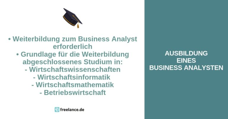 Ausbildung Business Analyst