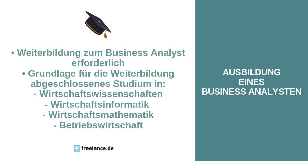 Ausbildung Business Analyst