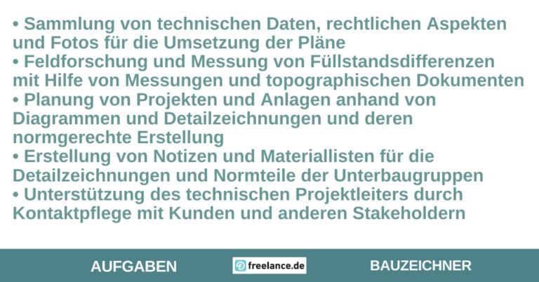 Aufgaben Bauzeichner