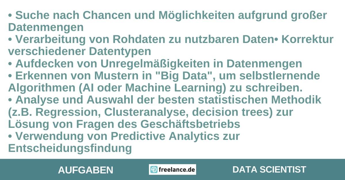 Aufgaben Data Scientist