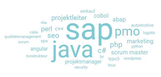 Suchanfragen auf freelance.de
