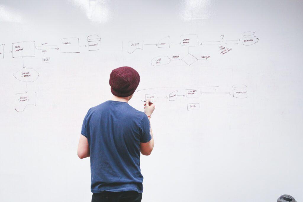 Aufgaben eines .Net Developer